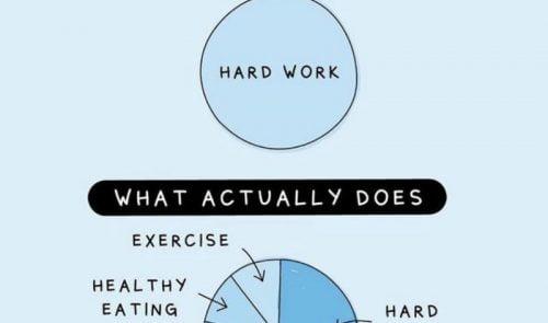 Sådan giver du slip på dit arbejde